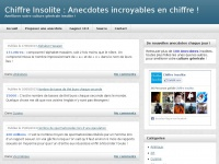 chiffre-insolite.fr