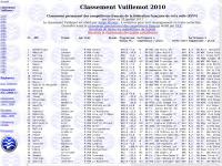 classement.vuillemot.free.fr