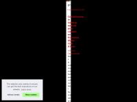 praguetourisme.com