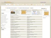 vivannuaire.com Thumbnail
