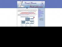 Cfrc.fr