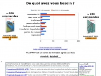 didier-lourdelle.fr