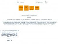 Cimop.fr