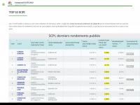 comparatif-scpi.com