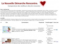 lndr.free.fr