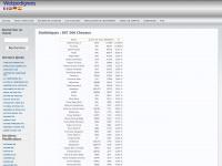 webpedigrees.com