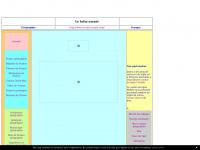 Le-lutin-savant.com