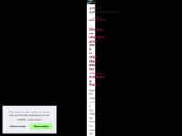 antibes-automobiles.com