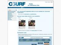 C-surf.ch