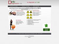 diagnostic-info.com