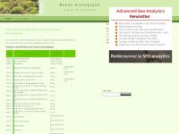 bonus-ecologique.fr