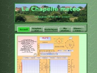 lachapellemeteo.fr