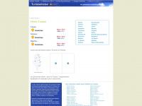 tunisiemeteo.com