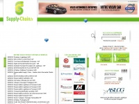 supply-chain.fr