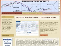 Cac40endirect.org
