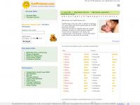 sonprenom.com